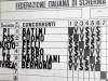 campionato-italiano-1979-girone-allitaliana-dei-6-finalisti